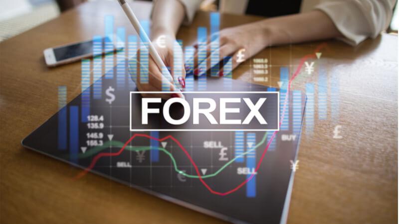 Forex Handelszeiten