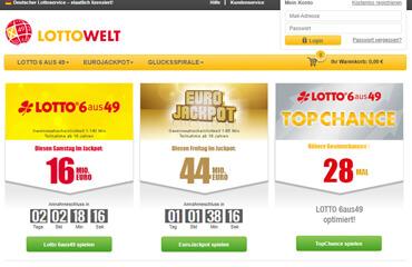 Lottowelt test online