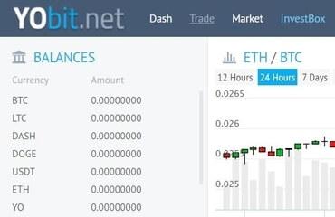 YObit Testbericht